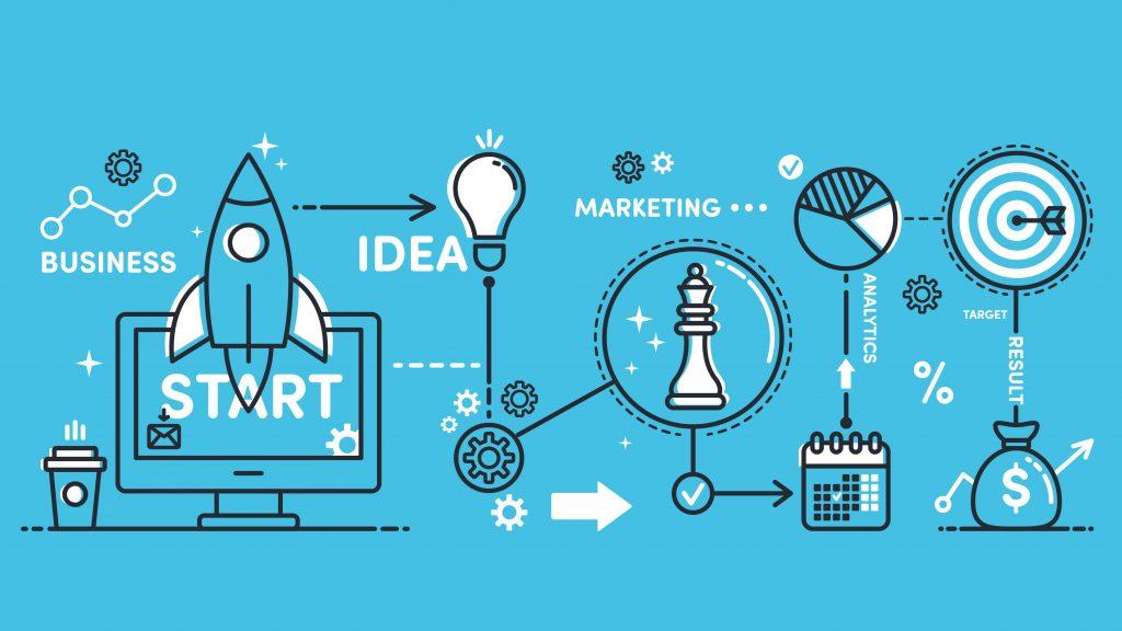 steps of digital marketing